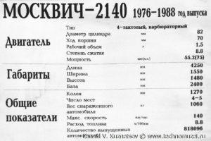Москвич-2140 в музее Московский транспорт