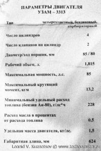 Москвич-2142 Иван Калита в музее Московский транспорт