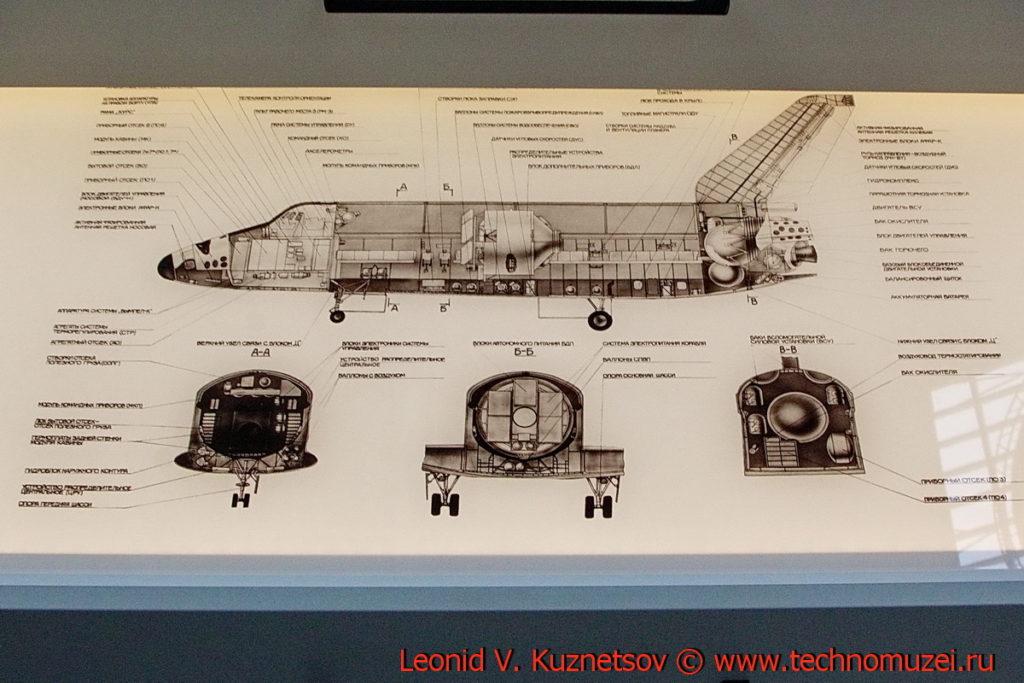 История космического челнока Буран в павильоне Космос на ВДНХ