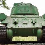 Памятник танкистам-фрунзенцам в Орле