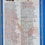 Аллея Соловецких юнг в Ярославле