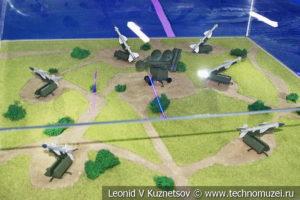 Позиция ракет С-75 в музейном комплексе парка Патриот