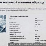 Миномет ПМ-43 в Ленино-Снегиревском военно-историческом музее