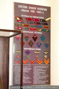 Зал обороны Москвы в Ленино-Снегиревском военно-историческом музее