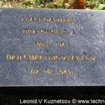 Аллея памяти у Ленино-Снегиревского военно-исторического музея