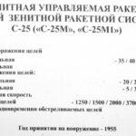 """Зенитная ракета комплекса ПВО С-25 """"Беркут"""" в музее войск ПВО в Балашихе"""