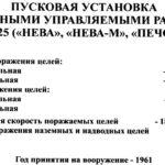 """Двухбалочная пусковая установка СМ-78А с ракетами комплекса С-125 """"Нева"""" в музее войск ПВО в Балашихе"""