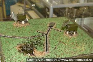 Макет позиции радиолокационного комплекса в музее войск ПВО в Балашихе