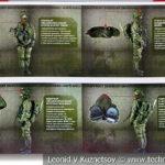 """Комплект боевой экипировки """"Ратник"""" второго поколения в музейном комплексе парка Патриот"""