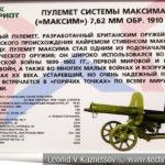 7,62-мм станковый пулемет Максим образца 1910 года в музейном комплексе парка Патриот