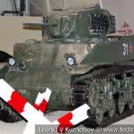 Американский легкий танк M5A1 в музейном комплексе парка Патриот