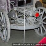 Немецкая 75,2-мм легкая мортира-миномет IMW n-A образца 1916 года в музее Победы на Поклонной горе