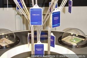 Древо ценностей Газпрома в музее магистрального транспорта газа