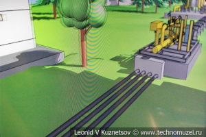 Стенд Что находится за газовой конфоркой в музее магистрального транспорта газа