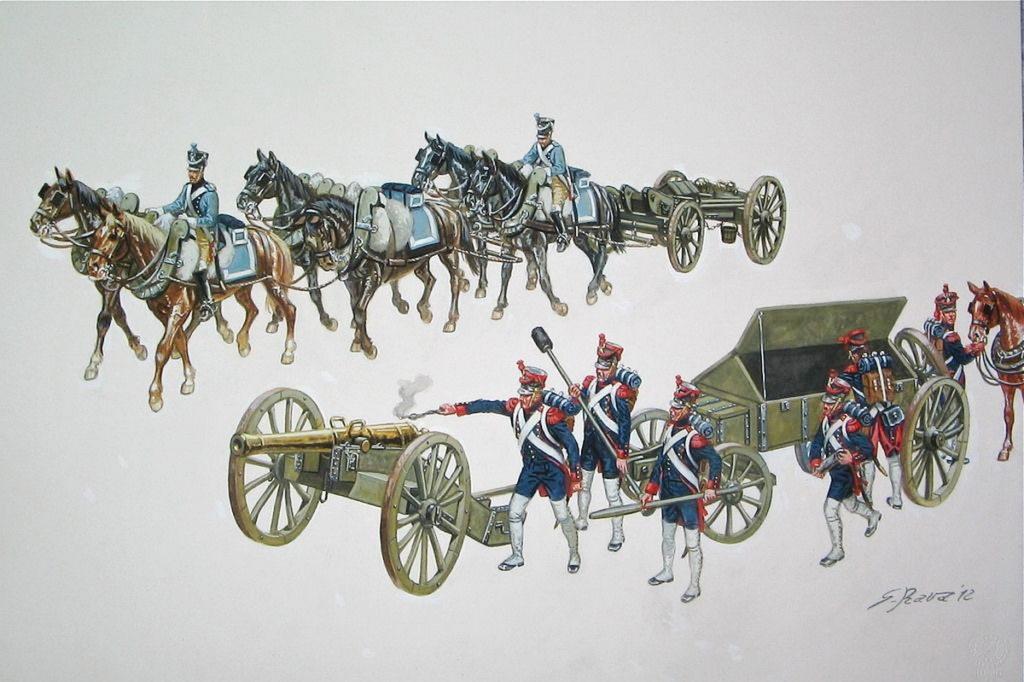 Французская артиллерия армии Наполеона