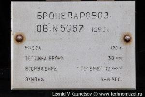 Бронепоезд Красновосточник в Центральном музее Вооруженных Сил
