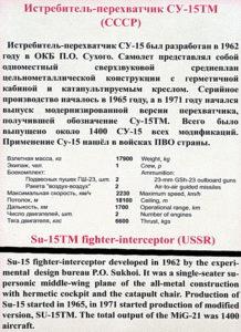 Истребитель-перехватчик Су-15ТМ в Музее на Поклонной горе
