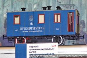 Путеизмерительный вагон Долгова модель