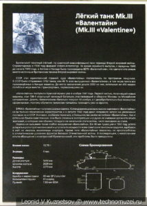 Mk. III Valentine пехотный танк 1938 года в музее отечественной военной истории в Падиково